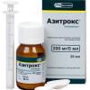 Выбор и применение антибиотиков при ангине у взрослых