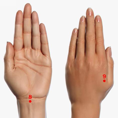 Точки акупунктуры на руках